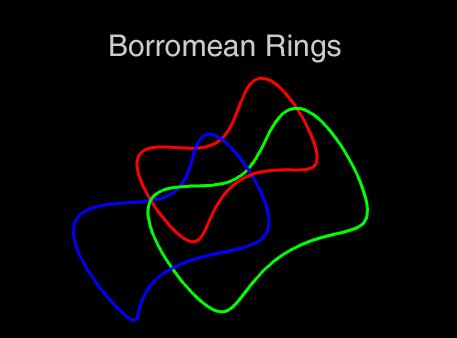 borromean