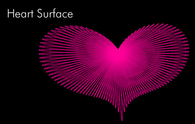 Heart Surface