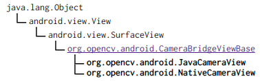 opencv4android_cameraview