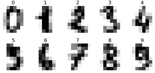 digits_data